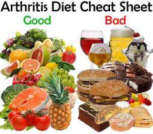 arthritis-hip-young-how-3-for-arthritis-omega-much-rheumatoid-it