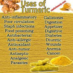 uses-of-turmeric-health-benefits