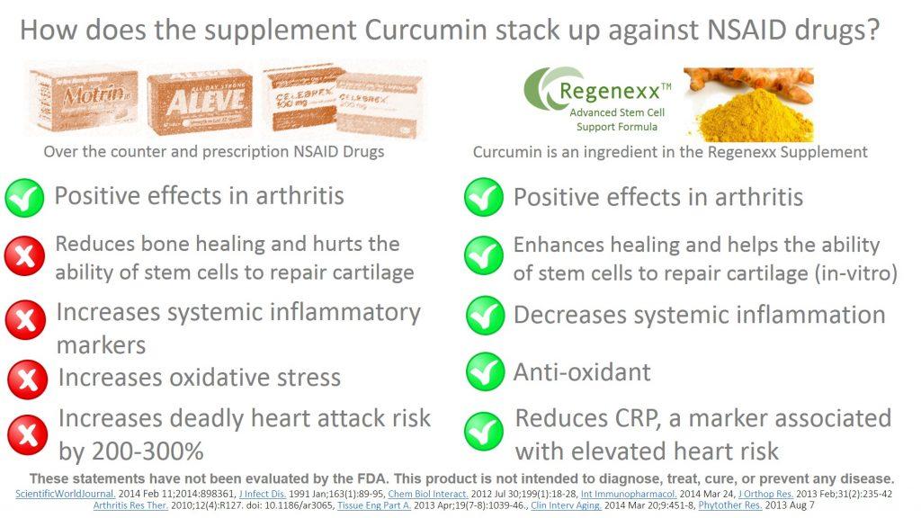 supplement-arthritis-treatment