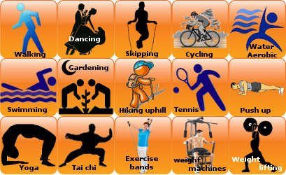 physical activity and body weight vs diabetes Two types of physical activity are most important for managing diabetes: aerobic exercise and strength training aerobic exercise aerobic exercise helps your body use insulin better.