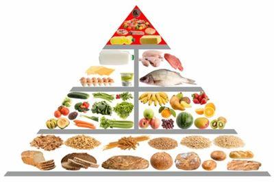 food-pyramid-diabetes
